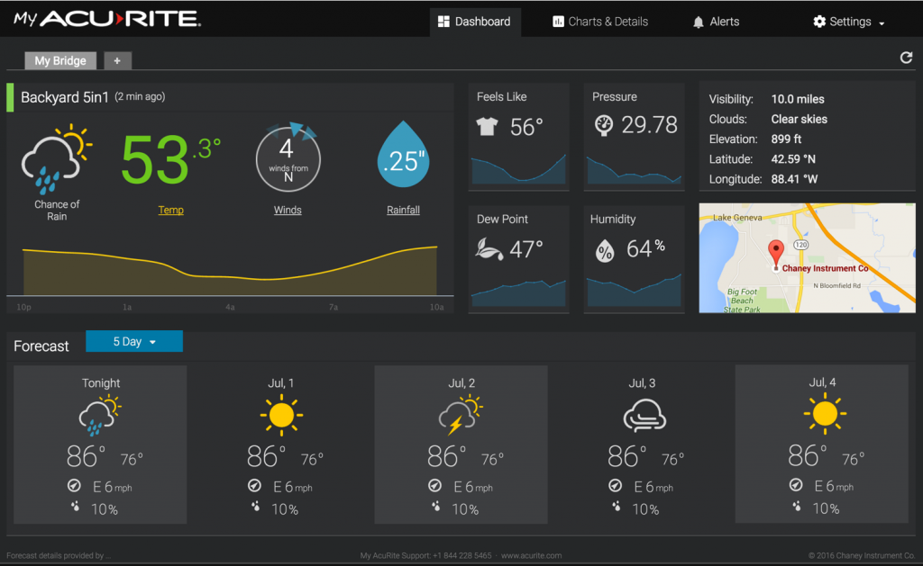 My AcuRite Dashboard prototype