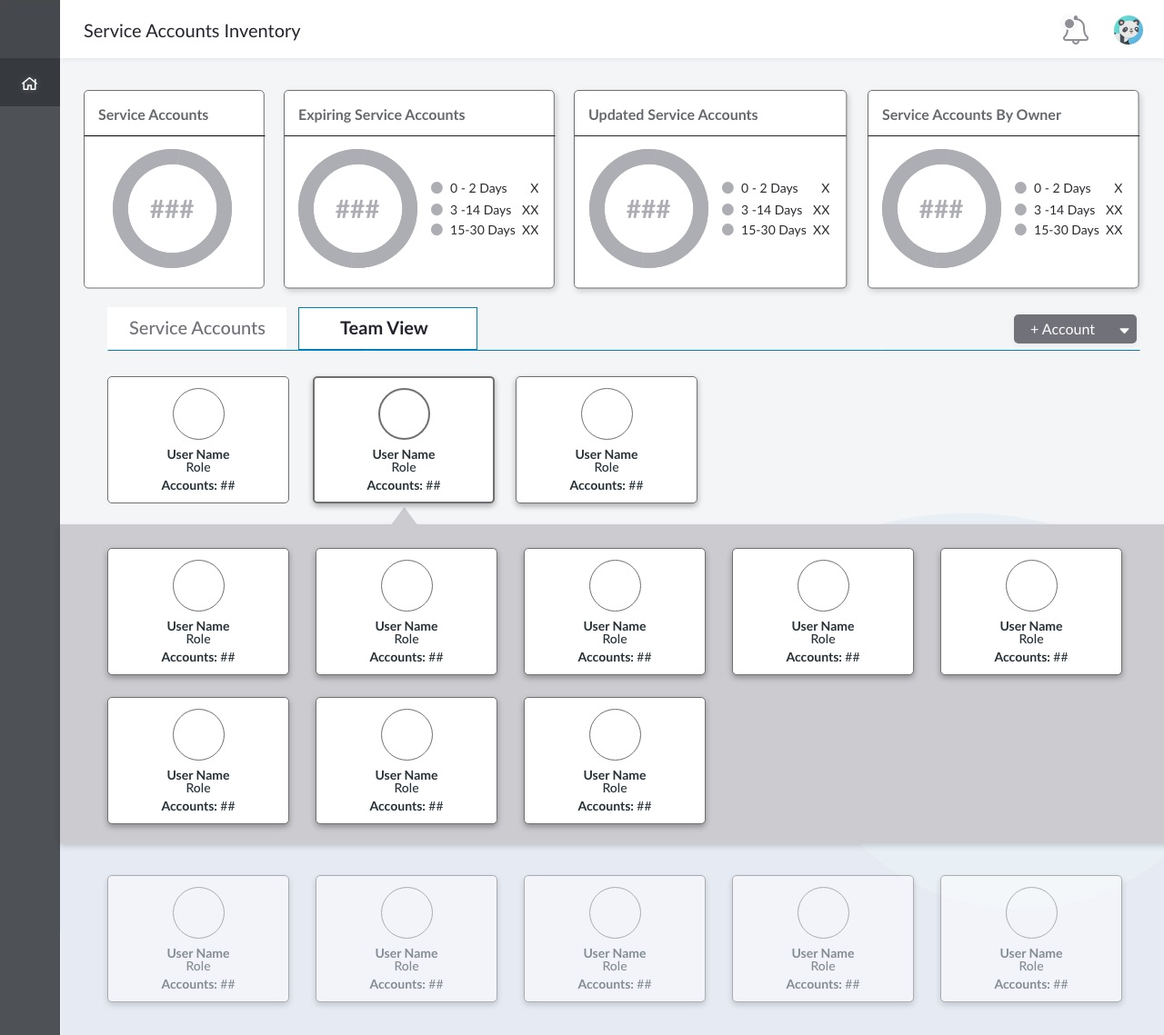 Service Accounts Inventory - Manager View / Wireframe